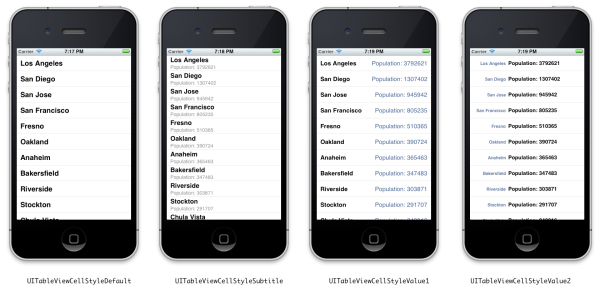 iOS Table View Cell Styles
