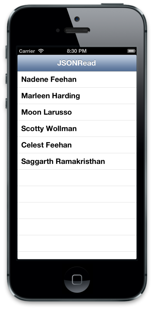 Contacts—People List
